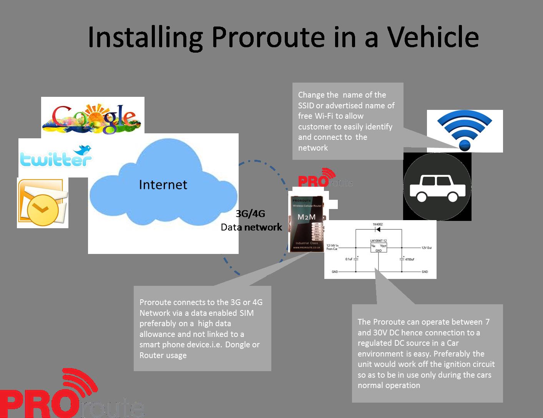 Diagram 3g Wi Fi Car Data Wiring Wirelessrouterinstallation Proroute In Wireless Router Installation